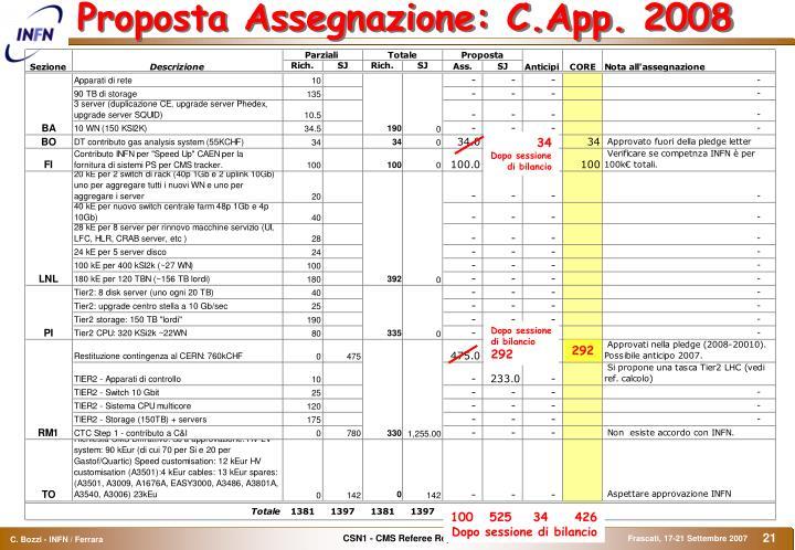 Proposta Assegnazione: C.App. 2008