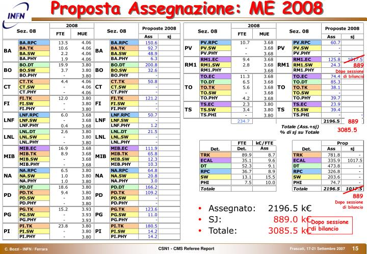 Proposta Assegnazione: ME 2008
