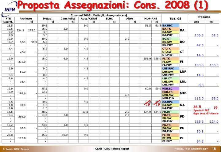 Proposta Assegnazioni: Cons. 2008 (1)