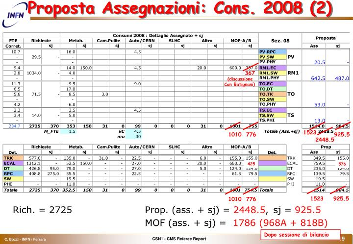Proposta Assegnazioni: Cons. 2008 (2)