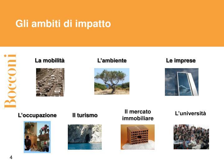 Gli ambiti di impatto