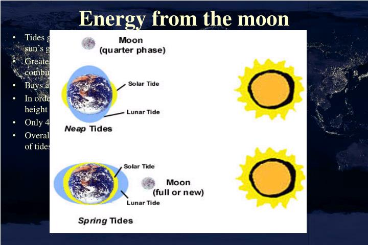Energy from the moon