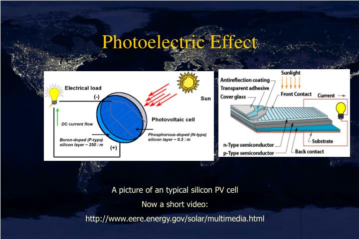 Photoelectric Effect