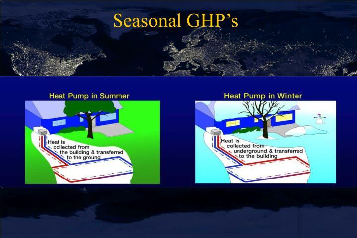Seasonal GHP's