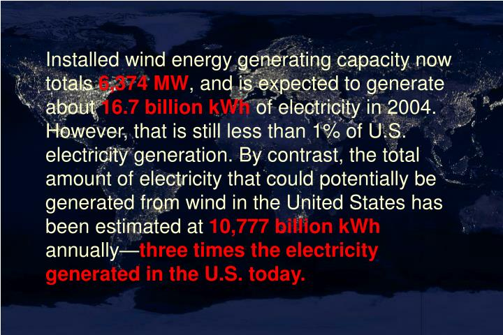 Installed wind energy generating capacity now totals