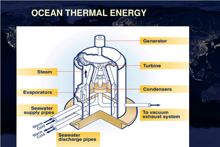 OCEAN THERMAL ENERGY