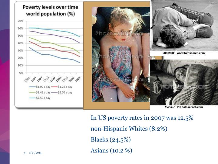 In US poverty rates in 2007 was 12.5%