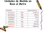 unidades de medida en base al metro