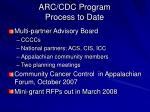 arc cdc program process to date