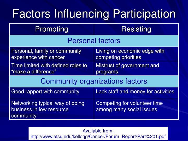 Factors Influencing Participation