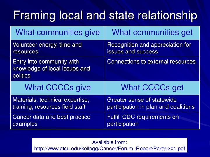 Framing local and state relationship