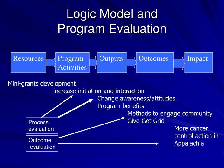 Logic Model and
