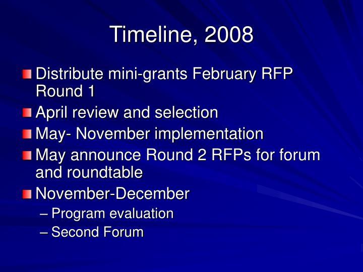 Timeline, 2008