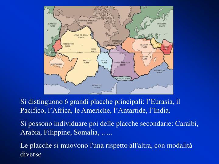 Si distinguono 6 grandi placche principali: l'Eurasia, il Pacifico, l'Africa, le Americhe, l'Antartide, l'India.