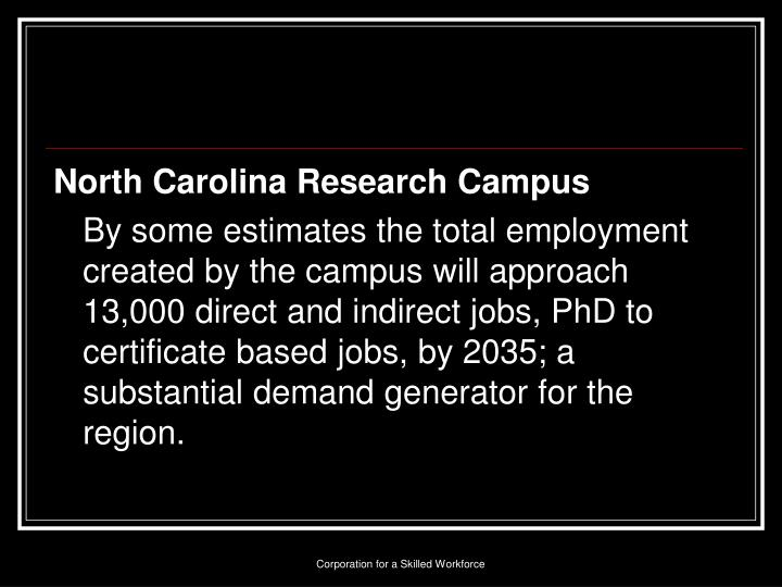 North Carolina Research Campus