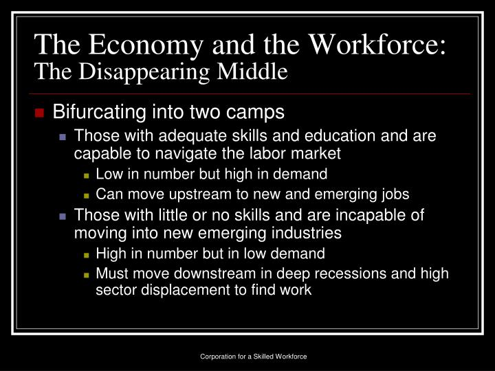The Economy and the Workforce: