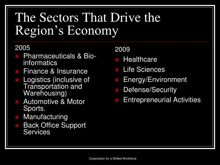 The Sectors That Drive the Region's Economy