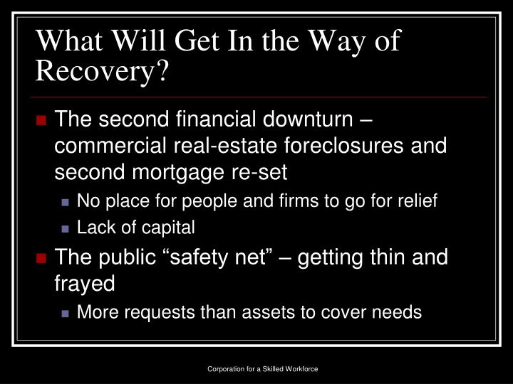 What Will Get In the Way of Recovery?
