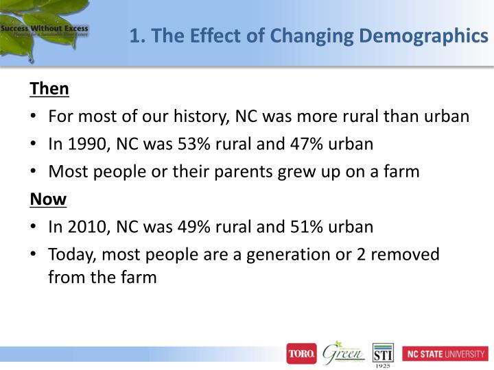 1. The Effect of Changing Demographics