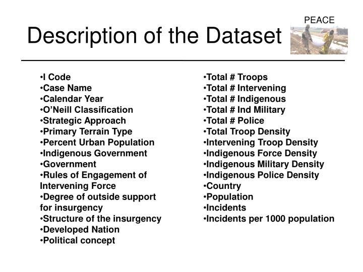 Description of the Dataset