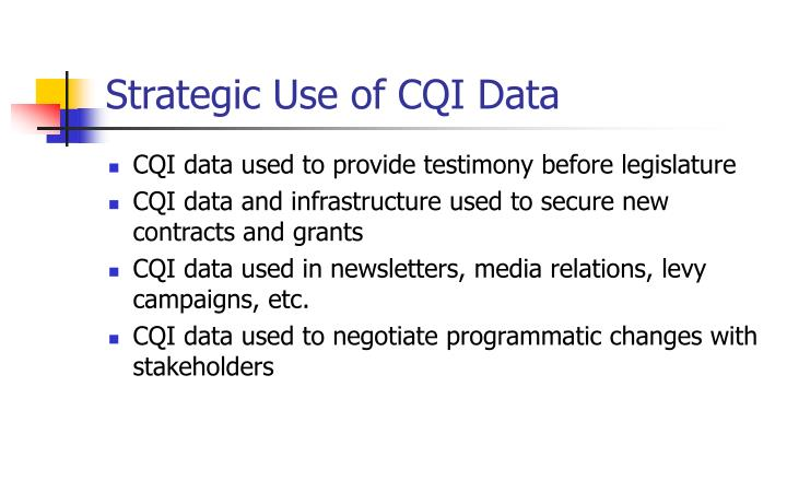 Strategic Use of CQI Data