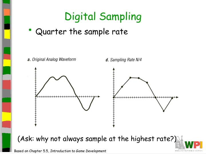 Digital Sampling