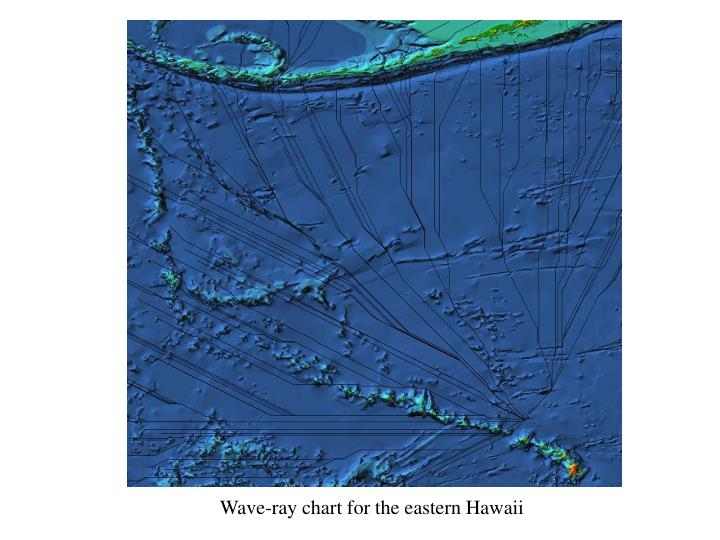 Wave-ray chart for the eastern Hawaii