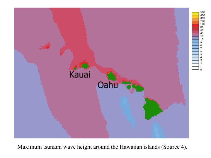 Maximum tsunami wave height around the Hawaiian islands (Source 4).