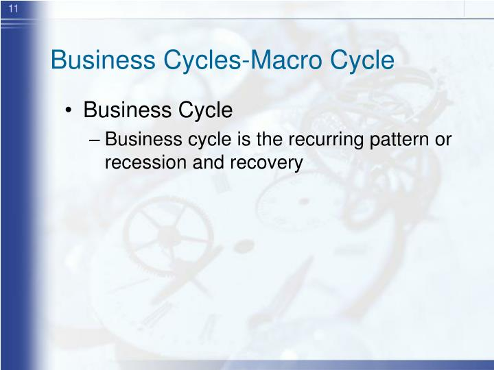 Business Cycles-Macro Cycle