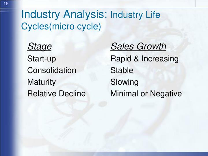 Industry Analysis: