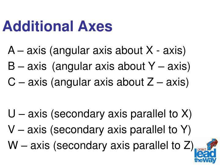 Additional Axes