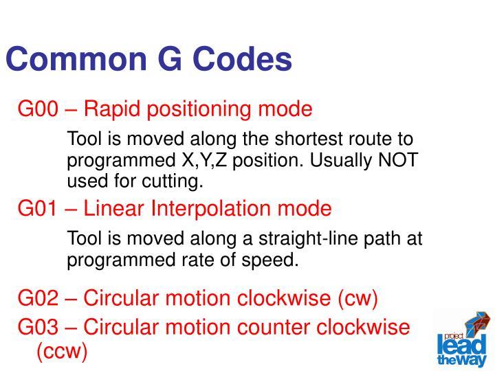 Common G Codes
