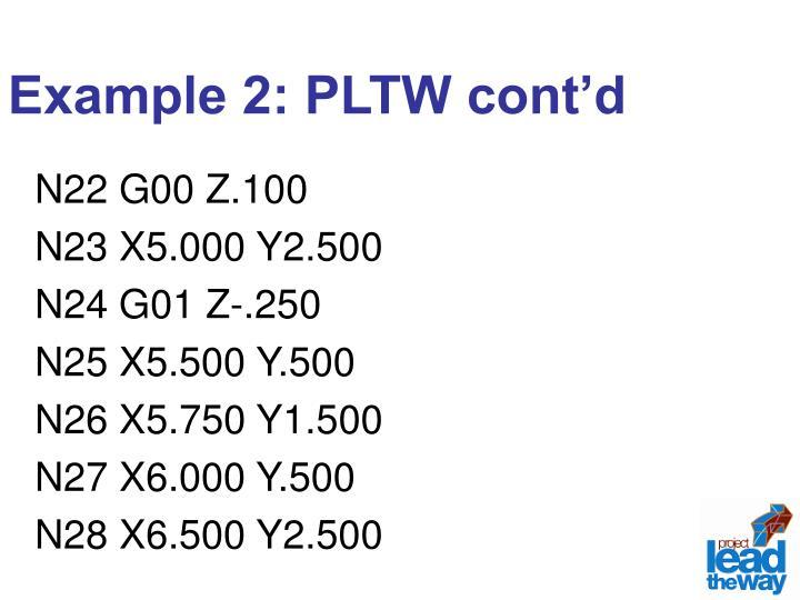 Example 2: PLTW cont'd