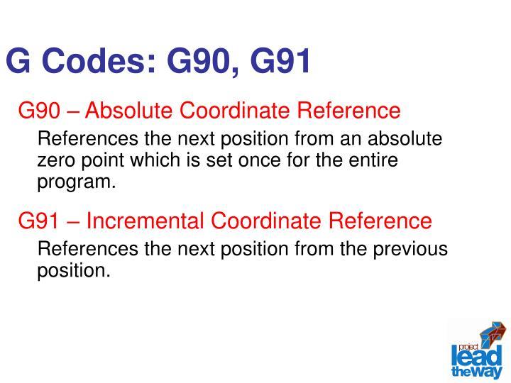 G Codes: G90, G91