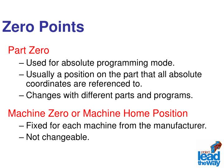 Zero Points