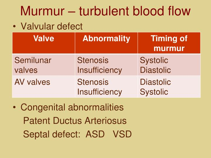 Murmur – turbulent blood flow