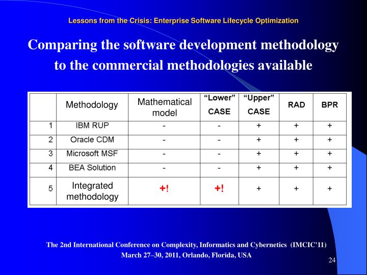 Lessons from the Crisis: Enterprise Software Lifecycle Optimization