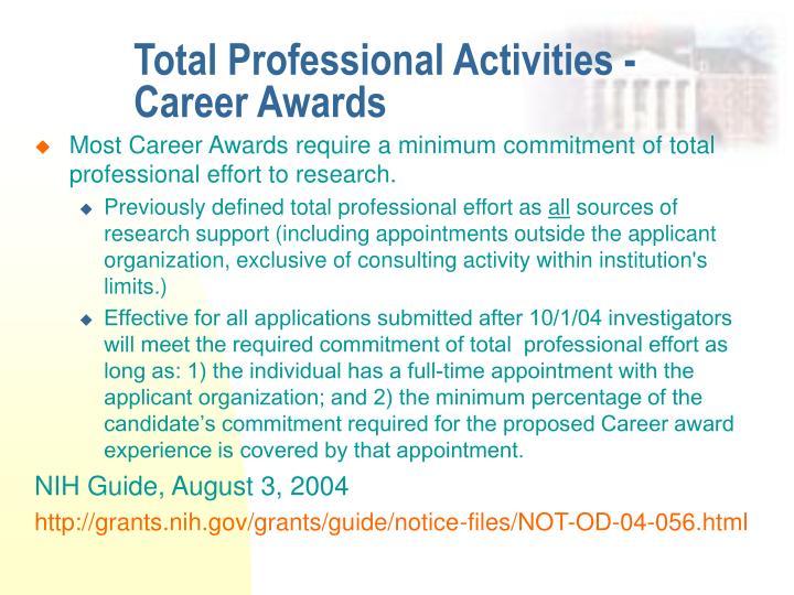Total Professional Activities -