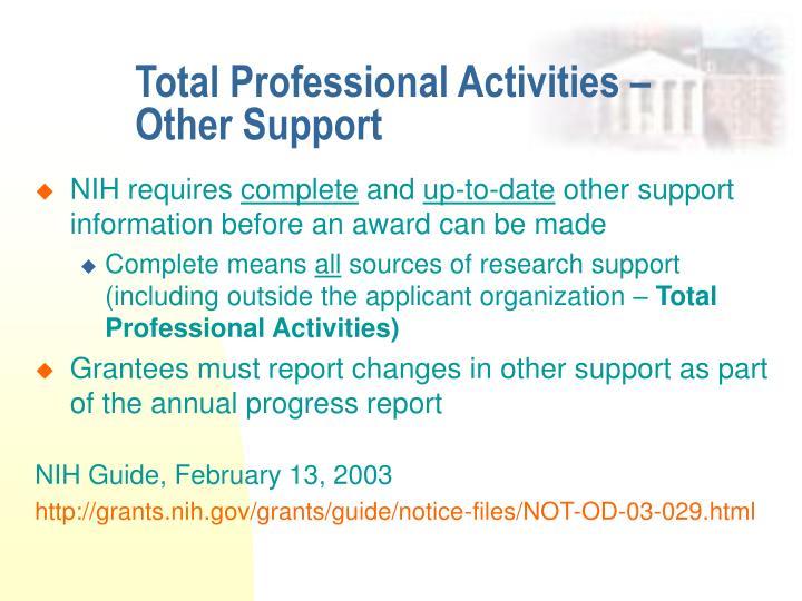 Total Professional Activities –