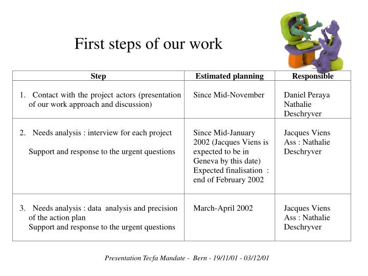 First steps of our work
