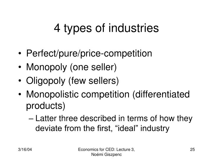 4 types of industries
