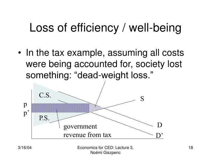 Loss of efficiency / well-being