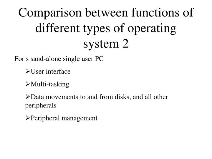 Comparison between functions of different types of operating system 2