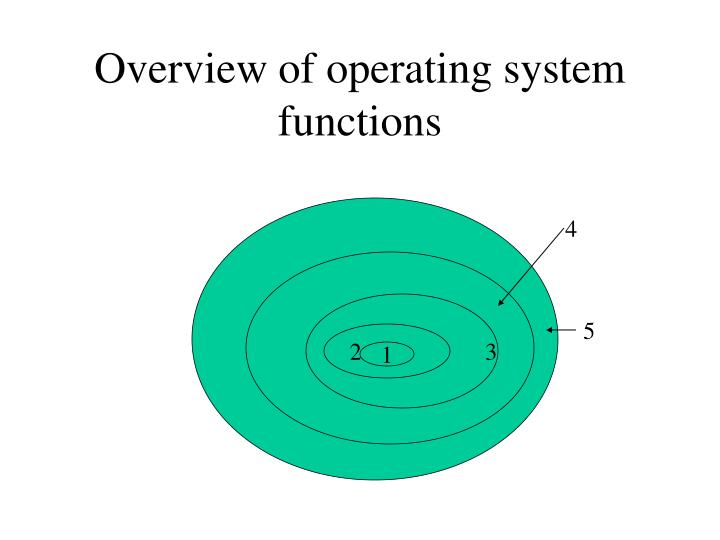 Overview of operating system functions