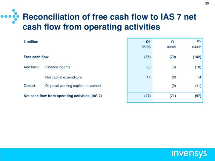 Reconciliation of free cash flow to IAS 7 net cash flow from operating activities