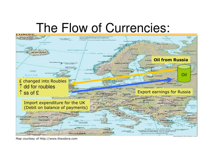 The Flow of Currencies: