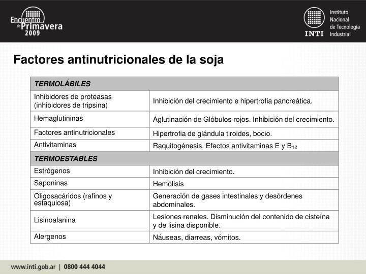 Factores antinutricionales de la soja