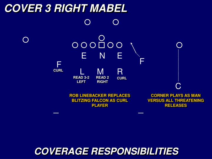 COVER 3 RIGHT MABEL