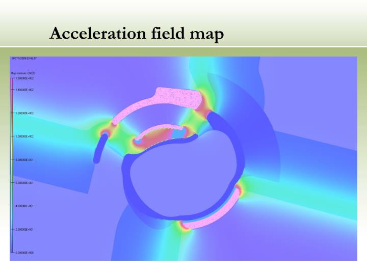 Acceleration field map