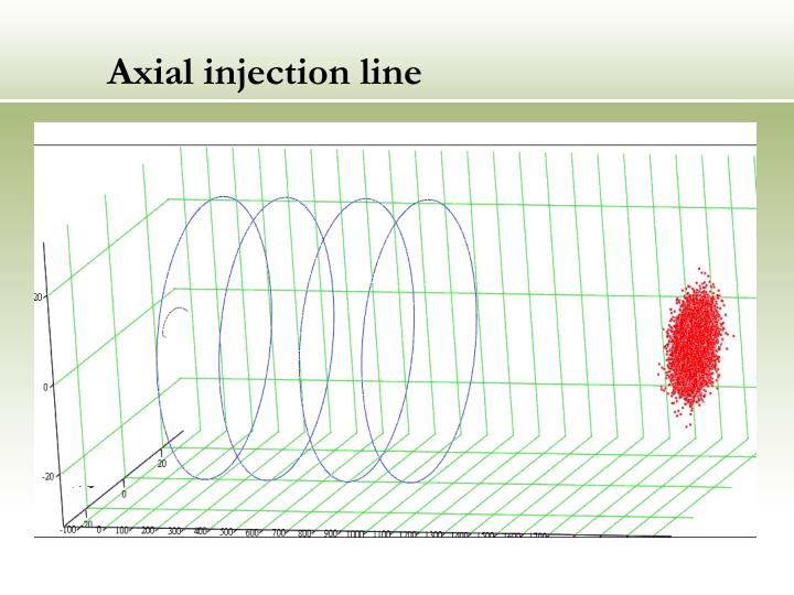 Axial injection line